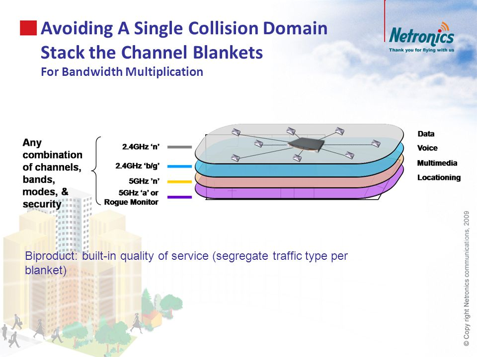 Avoiding A Single Collision Domain Stack the Channel Blankets For Bandwidth Multiplication Biproduct: built-in quality of service (segregate traffic t