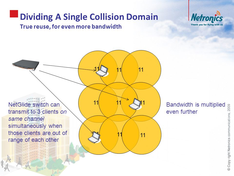 Dividing A Single Collision Domain True reuse, for even more bandwidth 11 NetGlide switch can transmit to 3 clients on same channel simultaneously whe