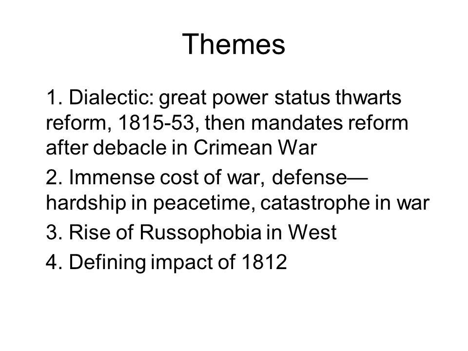 Crimean War: Sevastopol 1855