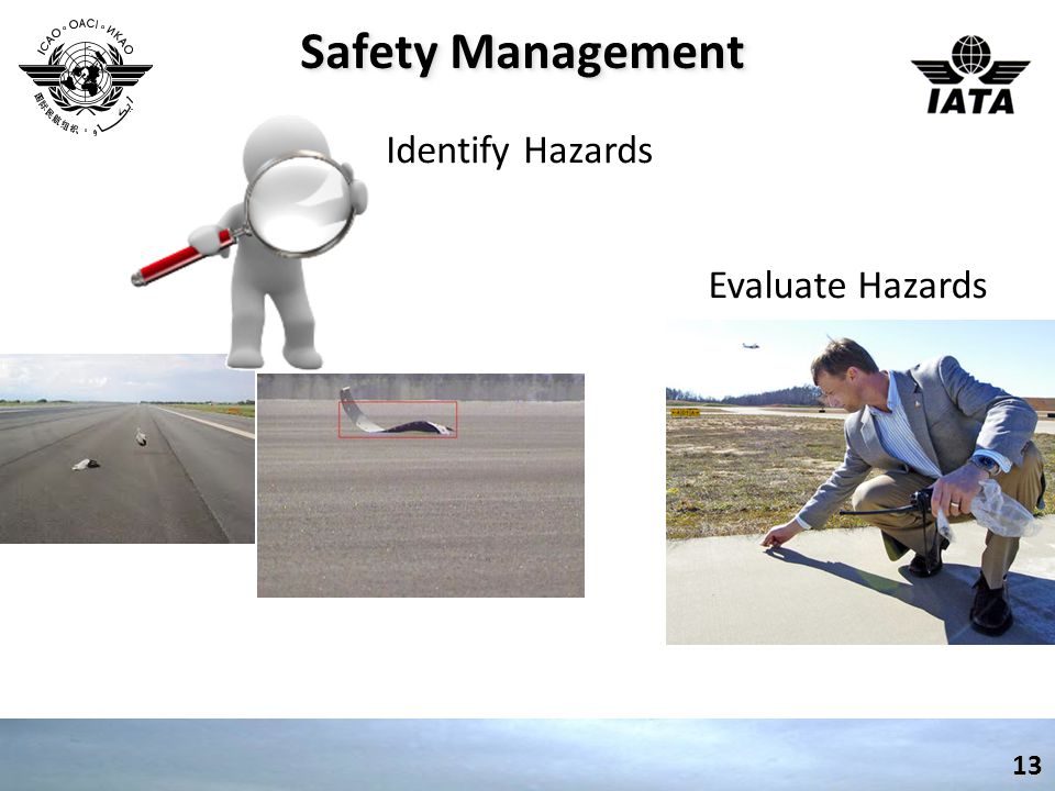 Safety Management 13 Identify Hazards Evaluate Hazards