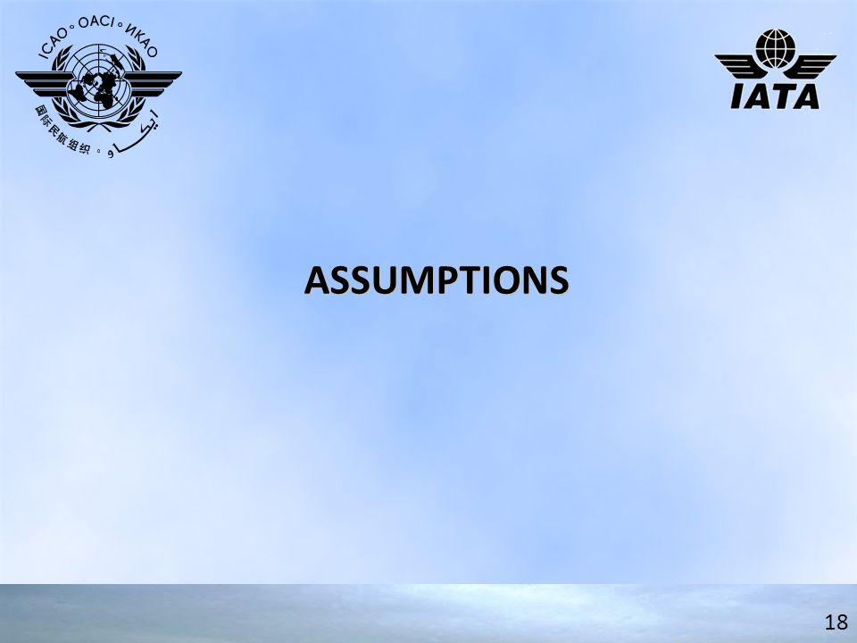 ASSUMPTIONSASSUMPTIONS 18