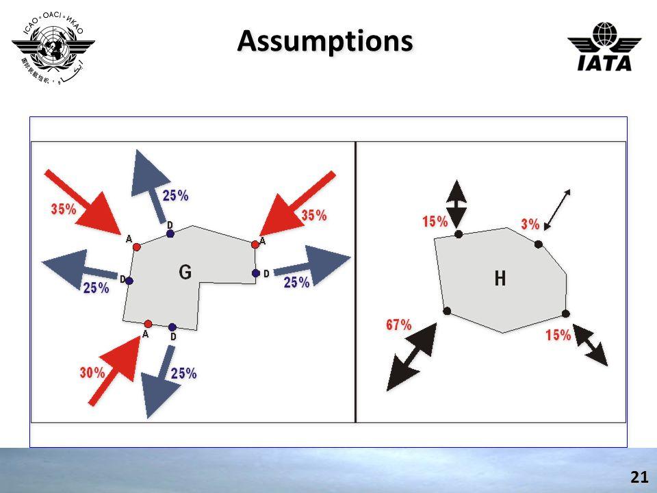 AssumptionsAssumptions 21