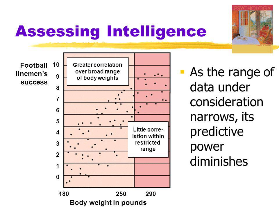 The Dynamics of Intelligence  Mental Retardation  a condition of limited mental ability  indicated by an intelligence score below 70  produces difficulty in adapting to the demands of life  varies from mild to profound  Down Syndrome  retardation and associated physical disorders caused by an extra chromosome in one's genetic makeup