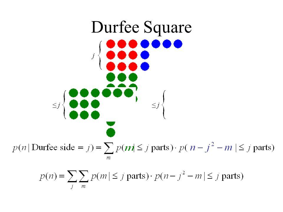 Durfee Square j≤ j