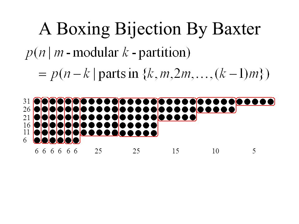 A Boxing Bijection By Baxter 31 26 21 16 11 6 6 6 6 6 6 625 15 105