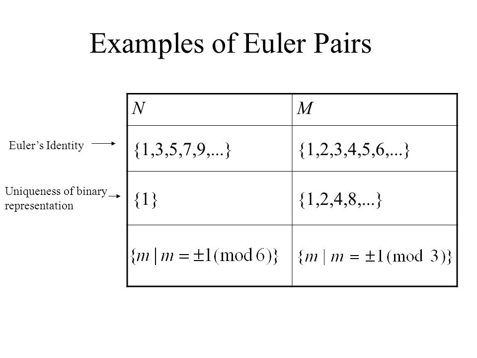 Examples of Euler Pairs NM {1,3,5,7,9,...}{1,2,3,4,5,6,...} {1}{1,2,4,8,...} Euler's Identity Uniqueness of binary representation