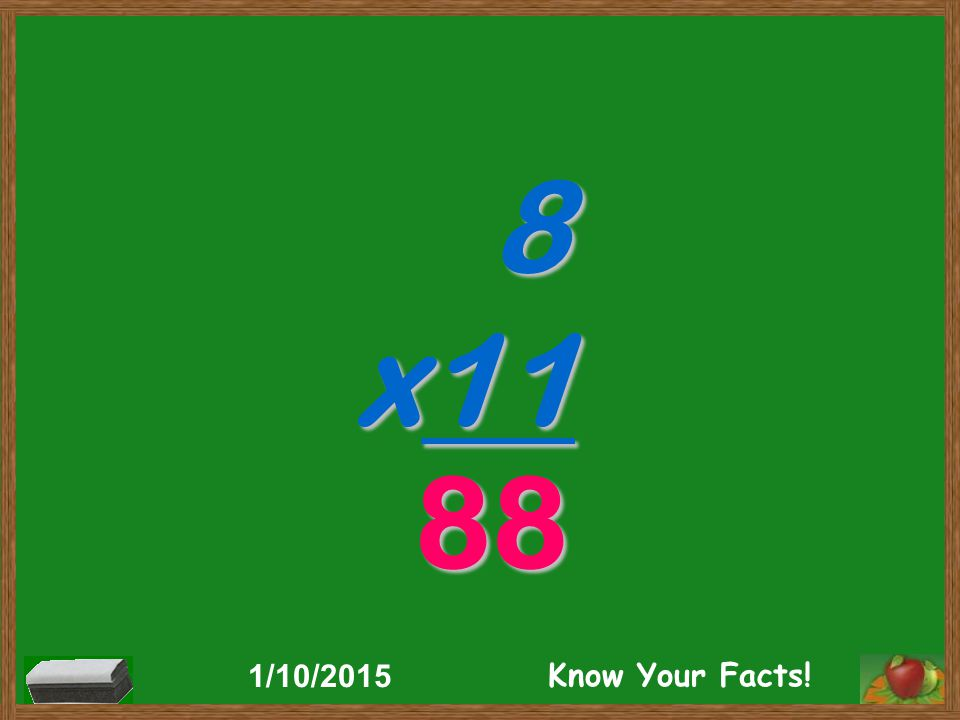 8 x11 88 1/10/2015 Know Your Facts!
