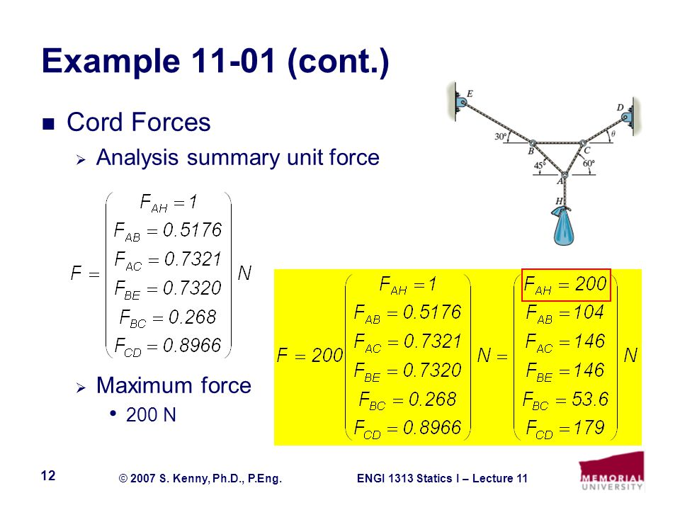 ENGI 1313 Statics I – Lecture 11© 2007 S. Kenny, Ph.D., P.Eng. 12 Example 11-01 (cont.) Cord Forces  Analysis summary unit force  Maximum force 200