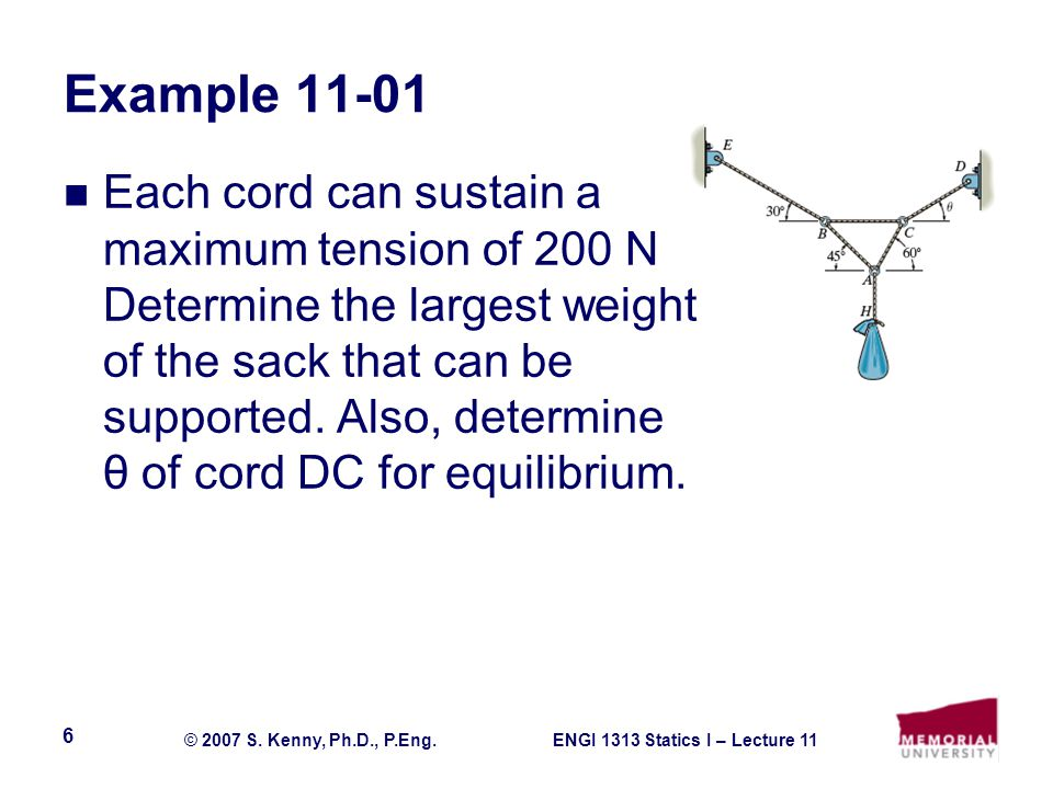 ENGI 1313 Statics I – Lecture 11© 2007 S. Kenny, Ph.D., P.Eng. 6 Example 11-01 Each cord can sustain a maximum tension of 200 N Determine the largest