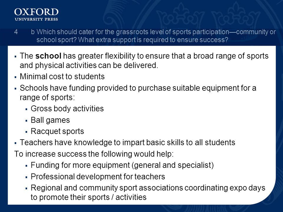 4b Which should cater for the grassroots level of sports participation—community or school sport? What extra support is required to ensure success? 