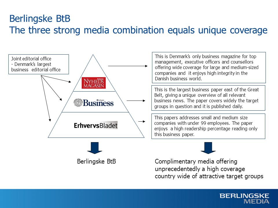 Berlingske BtB The three strong media combination equals unique coverage Berlingske BtB Joint editorial office - Denmark's largest business editorial office This is Denmark's only business magazine for top management, executive officers and counsellors offering wide coverage for large and medium-sized companies and it enjoys high integrity in the Danish business world.