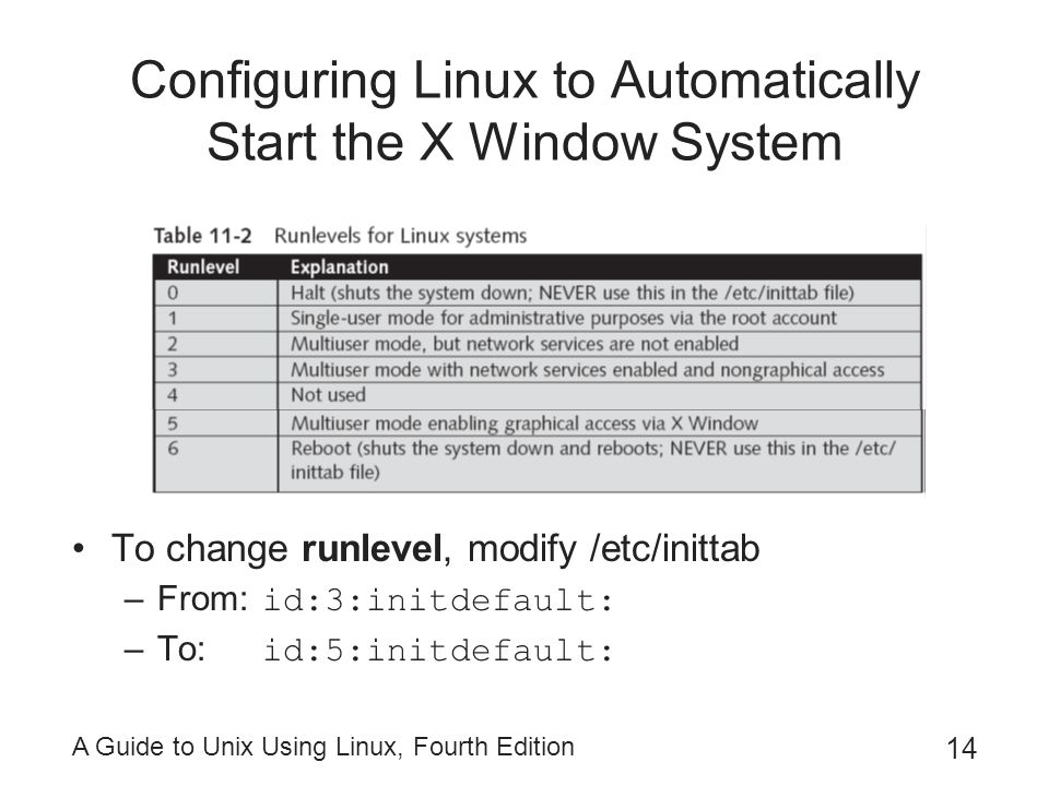 A Guide to Unix Using Linux, Fourth Edition 14 Configuring Linux to Automatically Start the X Window System To change runlevel, modify /etc/inittab –F