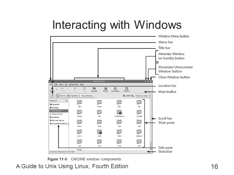 A Guide to Unix Using Linux, Fourth Edition 16 Interacting with Windows