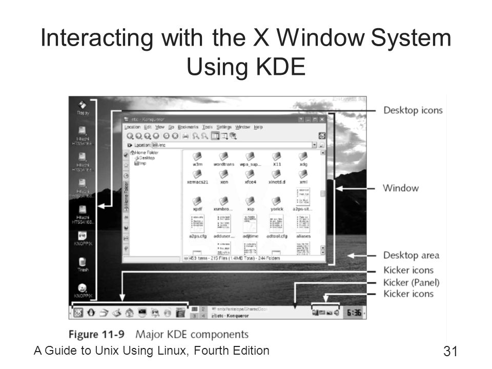 A Guide to Unix Using Linux, Fourth Edition 31 Interacting with the X Window System Using KDE