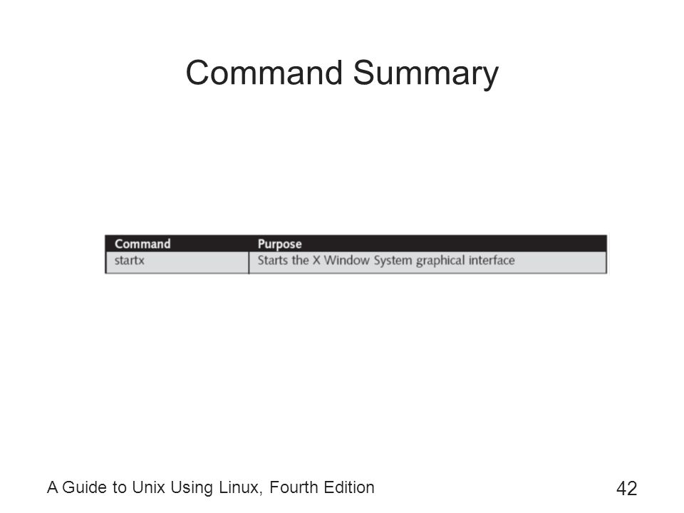 A Guide to Unix Using Linux, Fourth Edition 42 Command Summary