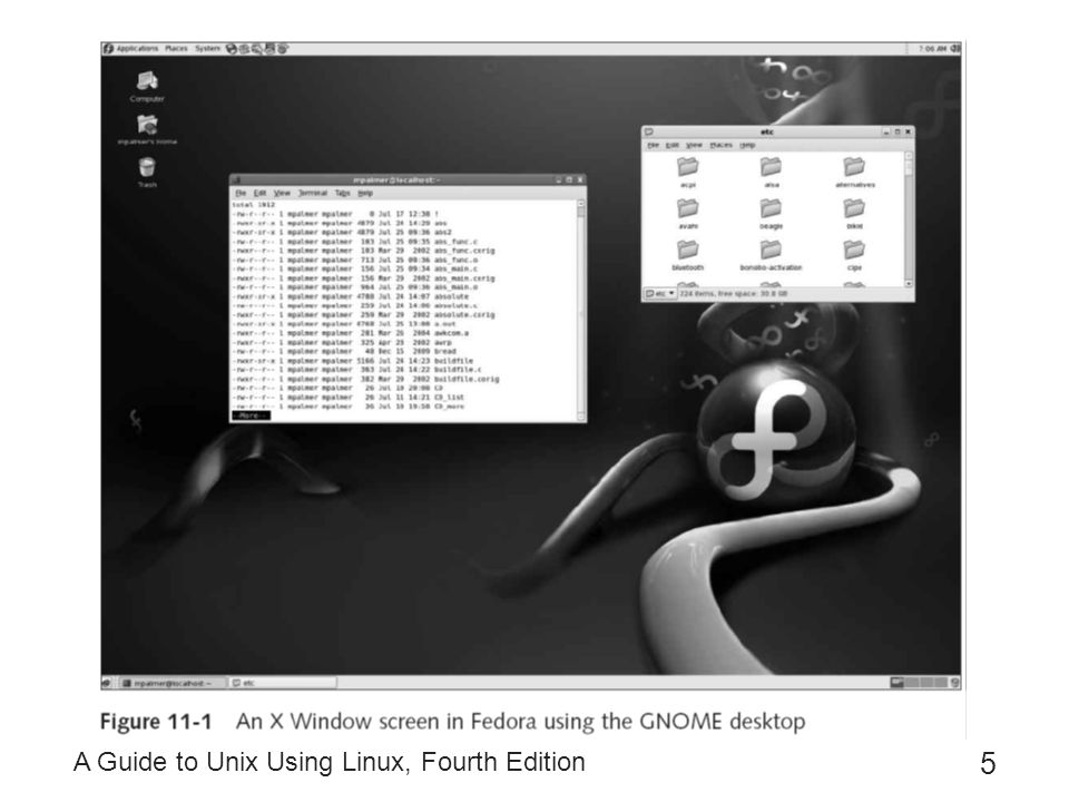 A Guide to Unix Using Linux, Fourth Edition 26 Configuring the Panel GNOME Panel can be configured in several ways: –Add an icon or applet to the Panel –Rearrange placement of icons –Add programs you have written –Move the Panel to another location: Move pointer to a blank area of Panel Drag and drop Panel to another location