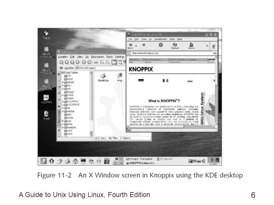 A Guide to Unix Using Linux, Fourth Edition 37 Configuring Additional Desktops KDE is set by default to enable four desktops –Accessible through Kicker –Configurable to fewer than four or up to 20 desktops Use the Configure – KDesktop utility Then, click Multiple Desktops in side pane