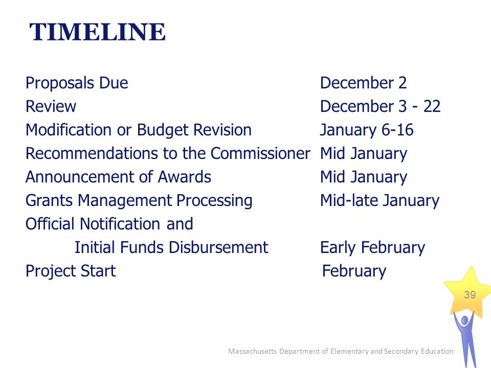 Massachusetts Department of Elementary and Secondary Education 39 TIMELINE Proposals Due December 2 Review December 3 - 22 Modification or Budget RevisionJanuary 6-16 Recommendations to the CommissionerMid January Announcement of Awards Mid January Grants Management Processing Mid-late January Official Notification and Initial Funds Disbursement Early February Project Start February