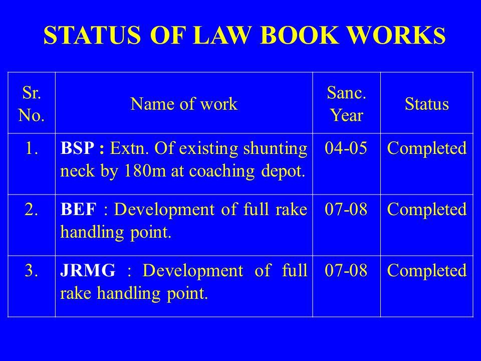 Sr. No. Name of work Sanc. Year Status 1.BSP : Extn. Of existing shunting neck by 180m at coaching depot. 04-05Completed 2.BEF : Development of full r