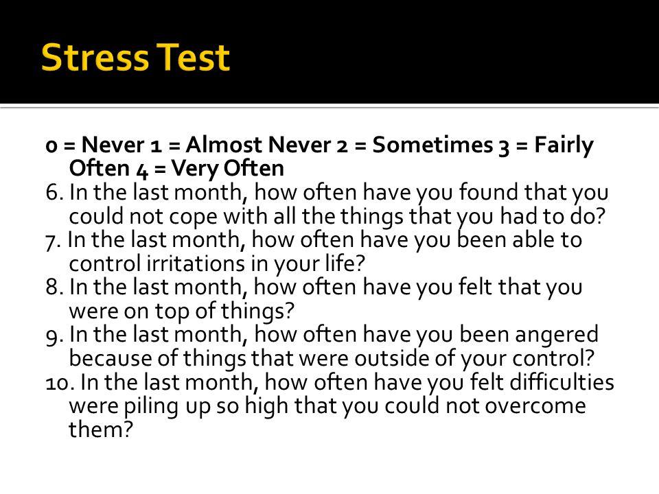 0 = Never 1 = Almost Never 2 = Sometimes 3 = Fairly Often 4 = Very Often 6.