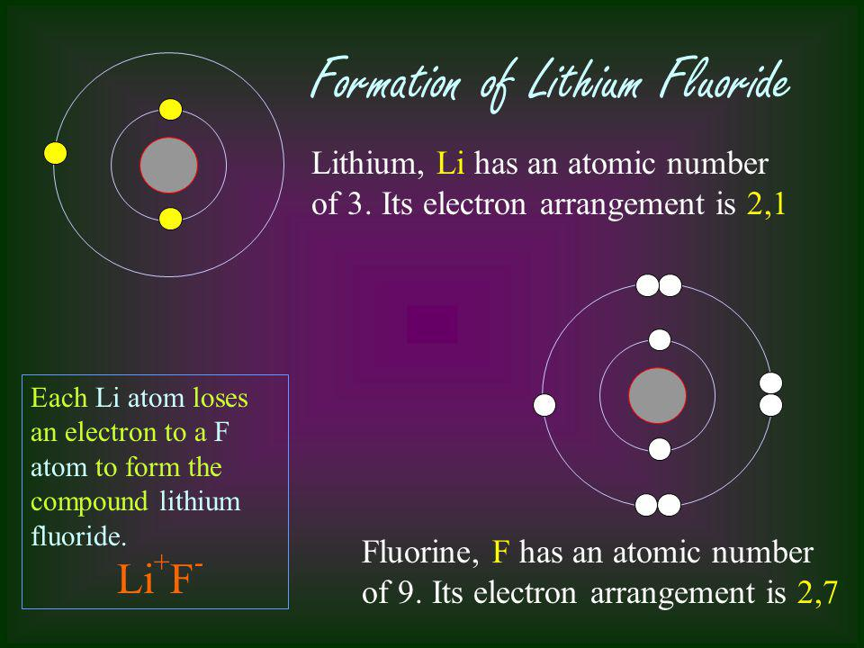 Formation of Lithium Fluoride Lithium, Li has an atomic number of 3.