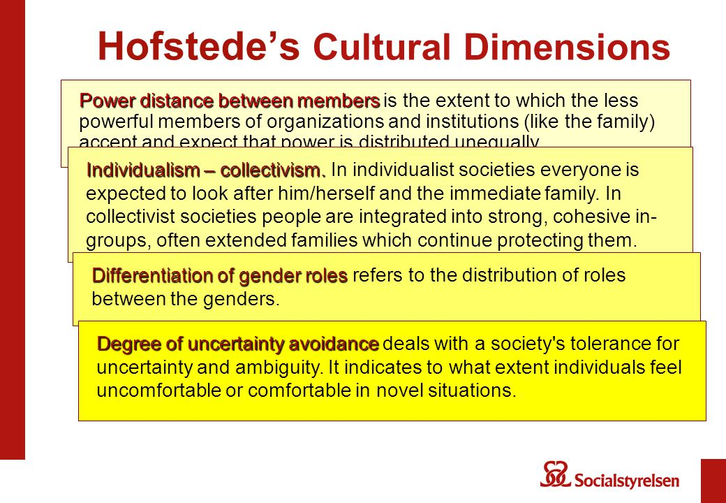 Hofstede's Cultural Dimensions Power distance between members Power distance between members is the extent to which the less powerful members of organizations and institutions (like the family) accept and expect that power is distributed unequally.