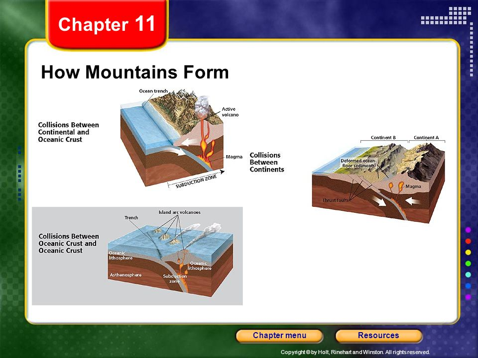 Copyright © by Holt, Rinehart and Winston. All rights reserved. ResourcesChapter menu How Mountains Form Chapter 11