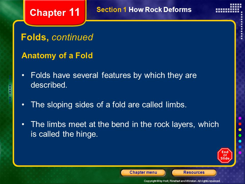 Copyright © by Holt, Rinehart and Winston. All rights reserved. ResourcesChapter menu Section 1 How Rock Deforms Chapter 11 Folds, continued Anatomy o