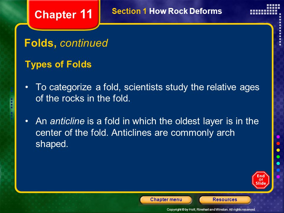 Copyright © by Holt, Rinehart and Winston. All rights reserved. ResourcesChapter menu Section 1 How Rock Deforms Chapter 11 Folds, continued Types of