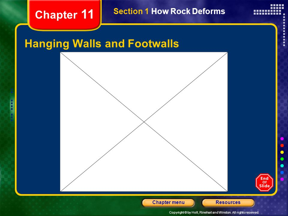Copyright © by Holt, Rinehart and Winston. All rights reserved. ResourcesChapter menu Chapter 11 Hanging Walls and Footwalls Section 1 How Rock Deform