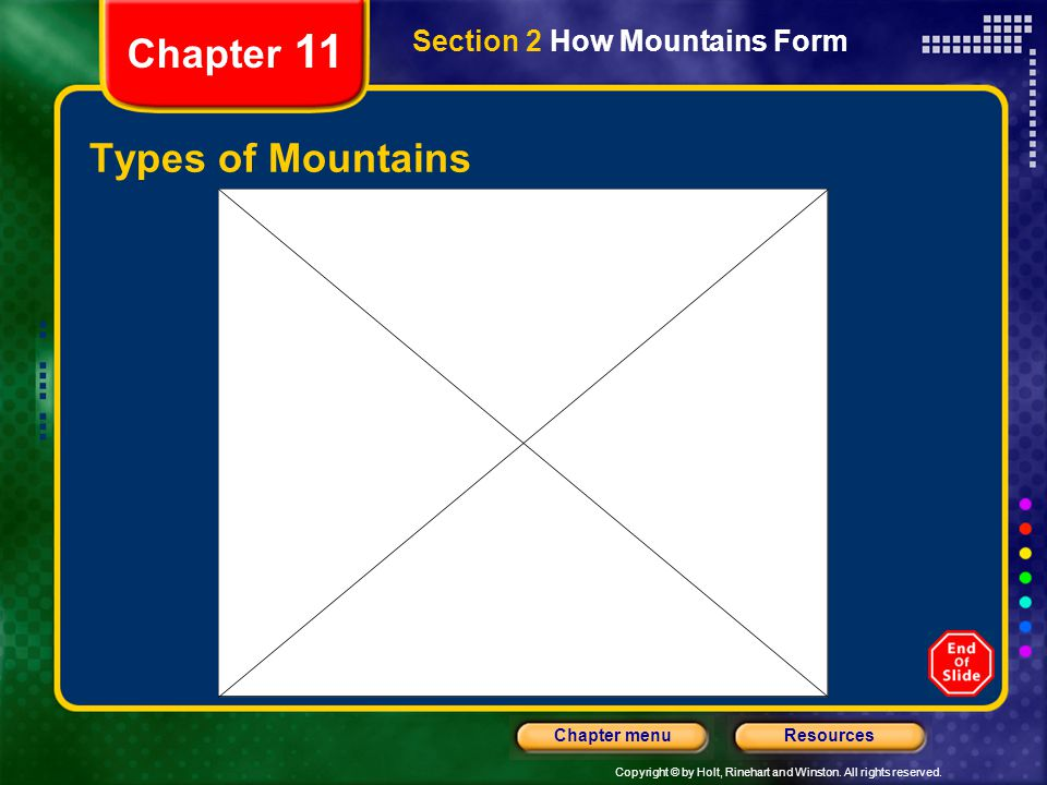 Copyright © by Holt, Rinehart and Winston. All rights reserved. ResourcesChapter menu Chapter 11 Types of Mountains Section 2 How Mountains Form
