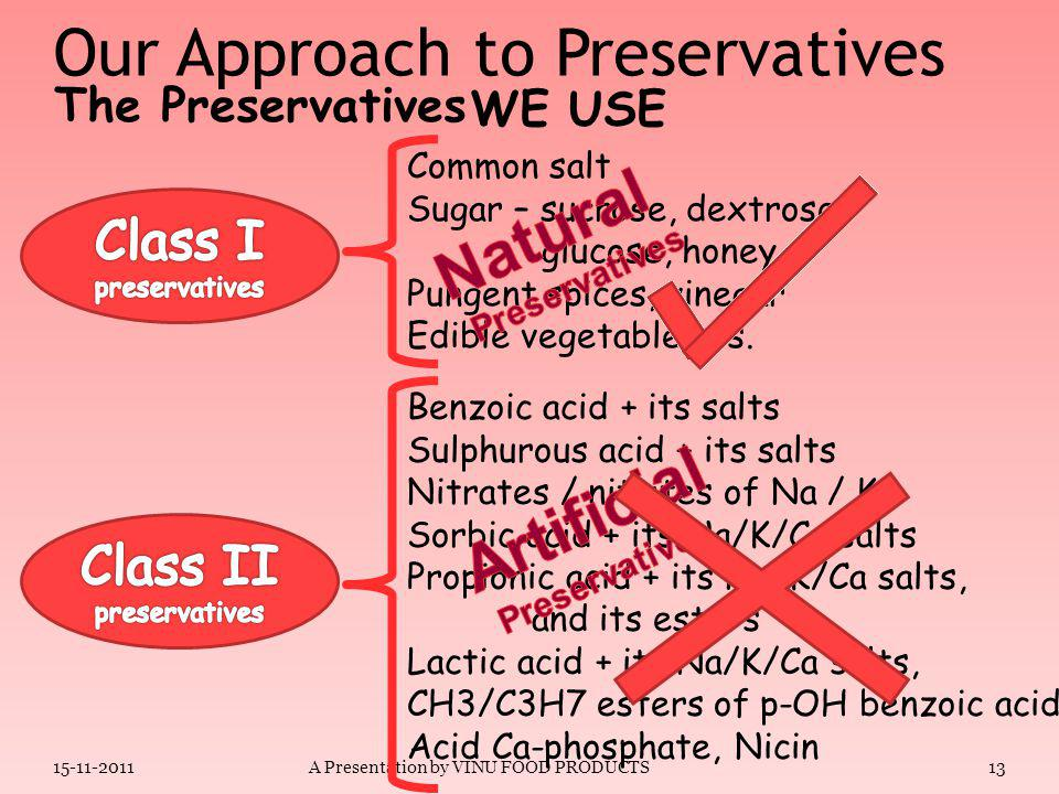 Our Approach to Preservatives Classes of Preservatives 15-11-2011A Presentation by VINU FOOD PRODUCTS12 Common salt Sugar – sucrose, dextrose, glucose