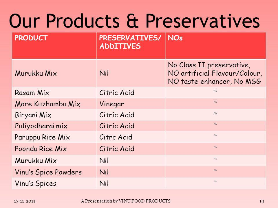 Our Products & Preservatives 18 PRODUCT PRESERVATIVES/ ADDITIVES NOs Milk Payasam mixNil No Class II preservative, NO artificial Flavour/Colour, NO ta