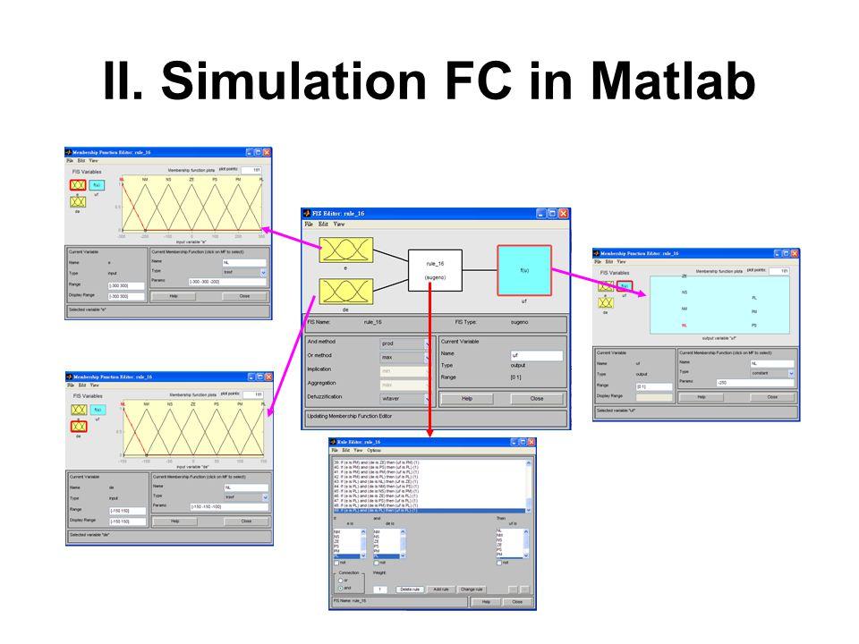 II. Simulation FC in Matlab