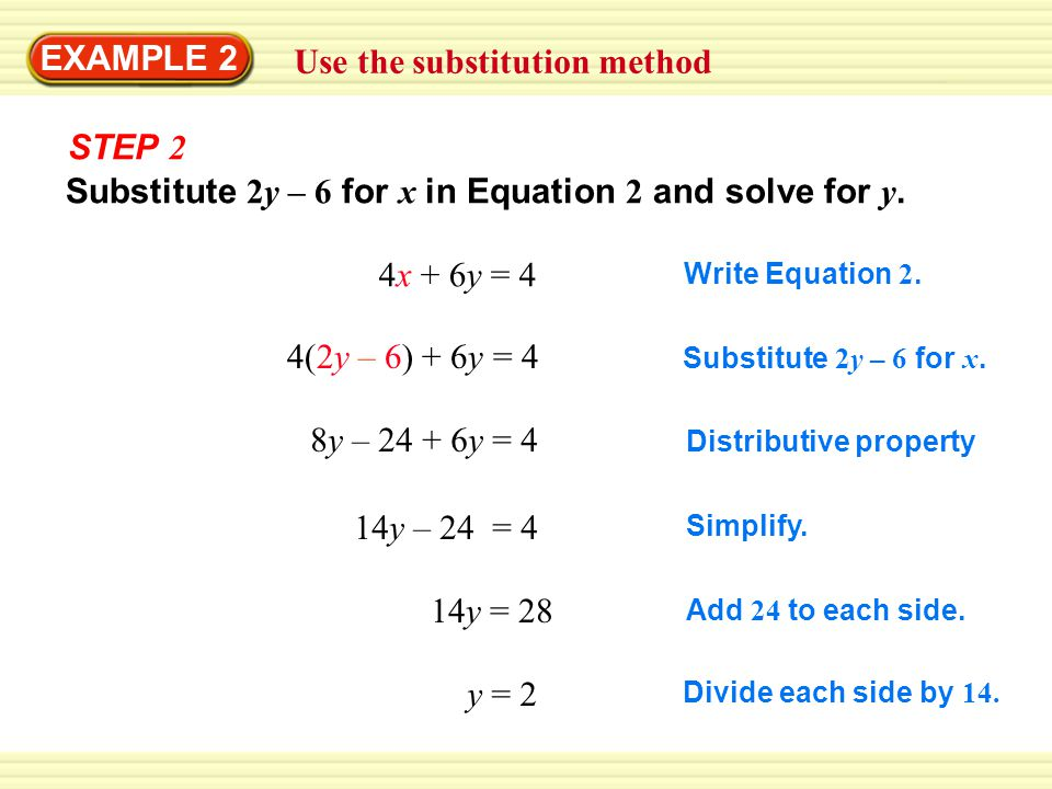 EXAMPLE 2 Use the substitution method Substitute 2y – 6 for x in Equation 2 and solve for y. 4x + 6y = 4 Write Equation 2. 4(2y – 6) + 6y = 4 Substitu