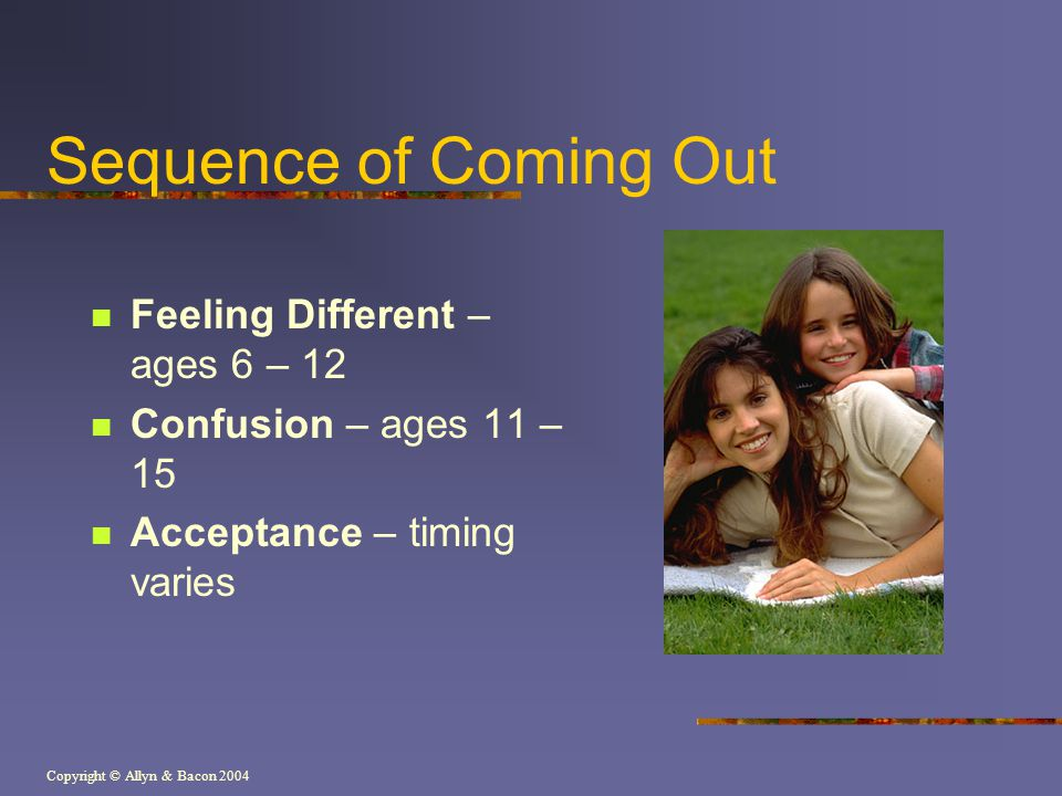 Copyright © Allyn & Bacon 2004 Sequence of Coming Out Feeling Different – ages 6 – 12 Confusion – ages 11 – 15 Acceptance – timing varies