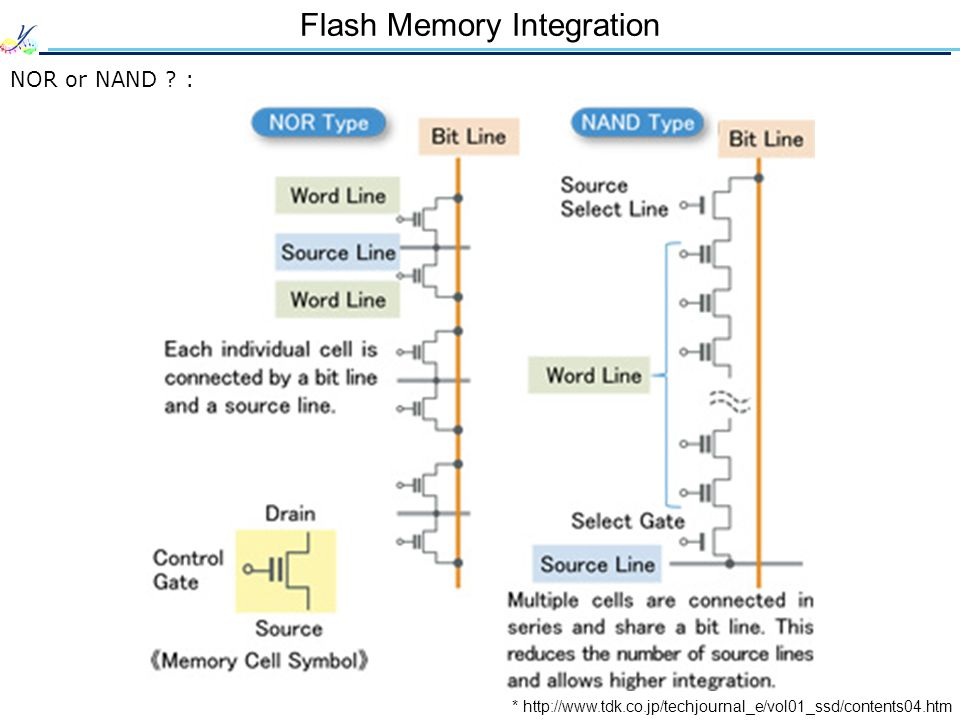 Flash Memory Integration NOR or NAND .