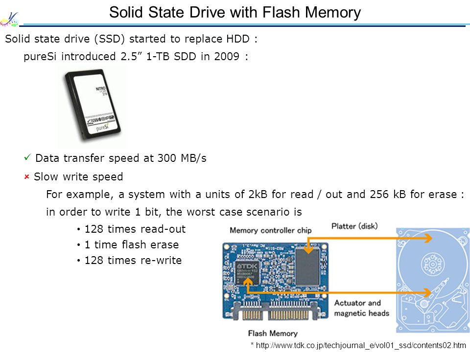 Solid State Drive with Flash Memory Solid state drive (SSD) started to replace HDD : pureSi introduced 2.5 1-TB SDD in 2009 : Data transfer speed at 300 MB/s  Slow write speed For example, a system with a units of 2kB for read / out and 256 kB for erase : in order to write 1 bit, the worst case scenario is 128 times read-out 1 time flash erase 128 times re-write * http://www.tdk.co.jp/techjournal_e/vol01_ssd/contents02.htm