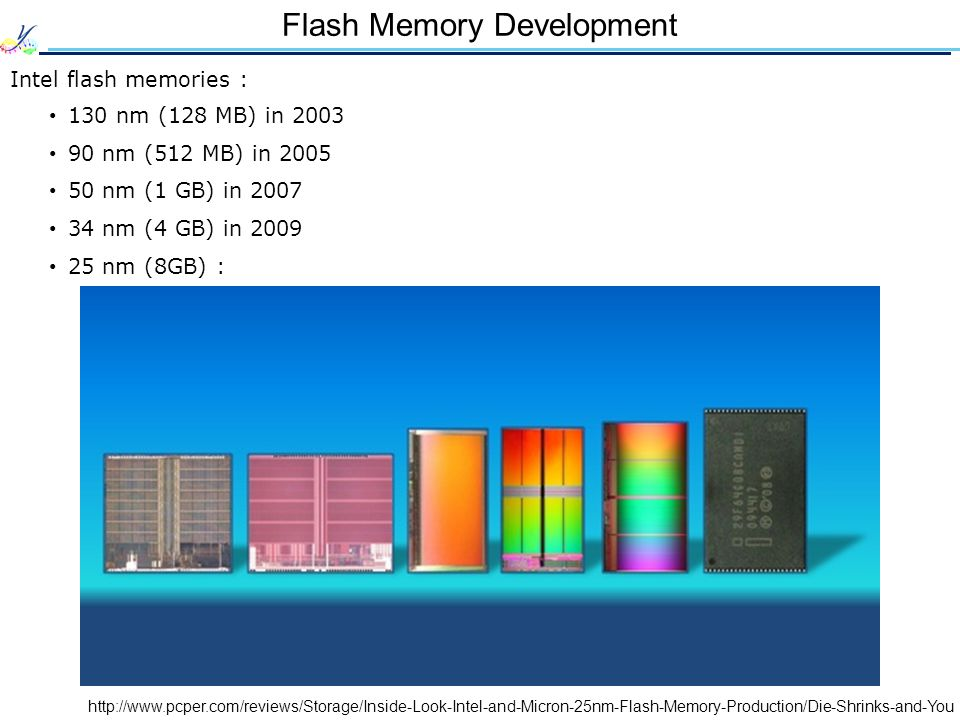 Flash Memory Development Intel flash memories : http://www.pcper.com/reviews/Storage/Inside-Look-Intel-and-Micron-25nm-Flash-Memory-Production/Die-Shrinks-and-You 130 nm (128 MB) in 2003 90 nm (512 MB) in 2005 50 nm (1 GB) in 2007 34 nm (4 GB) in 2009 25 nm (8GB) :