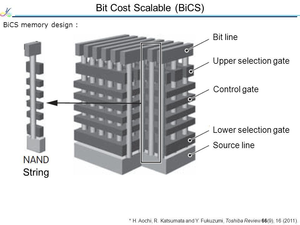 Bit Cost Scalable (BiCS) BiCS memory design : * H.