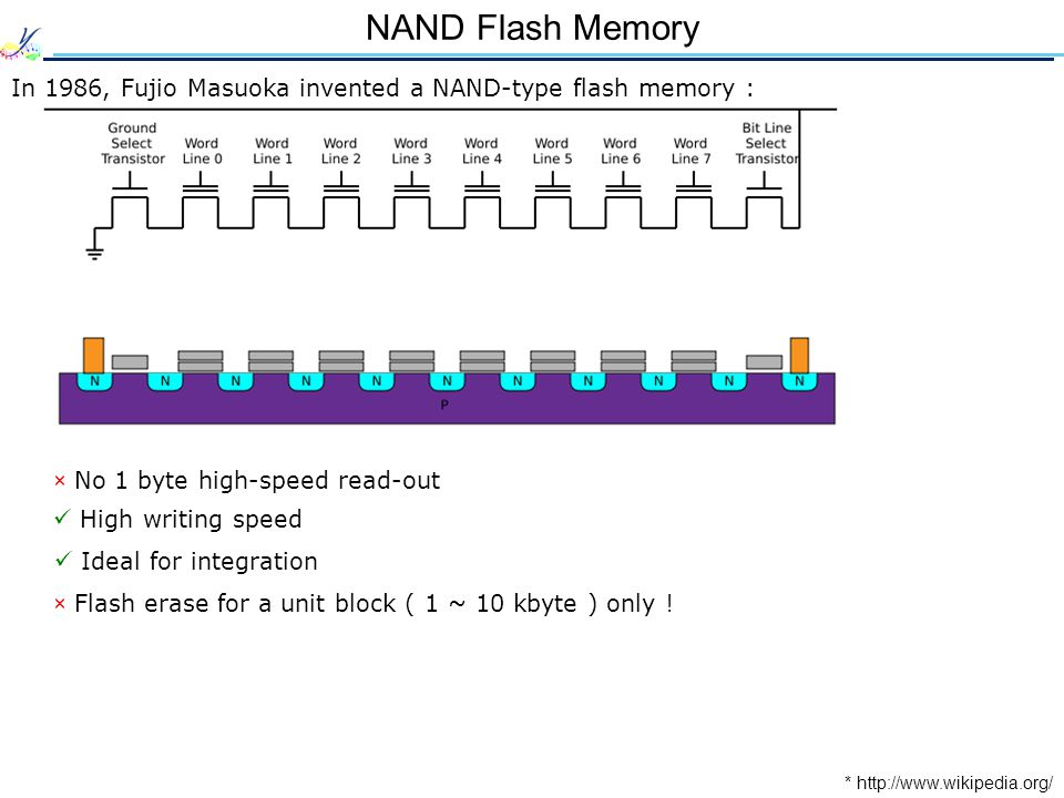 NAND Flash Memory In 1986, Fujio Masuoka invented a NAND-type flash memory : * http://www.wikipedia.org/ High writing speed Ideal for integration ×No 1 byte high-speed read-out ×Flash erase for a unit block ( 1 ~ 10 kbyte ) only !