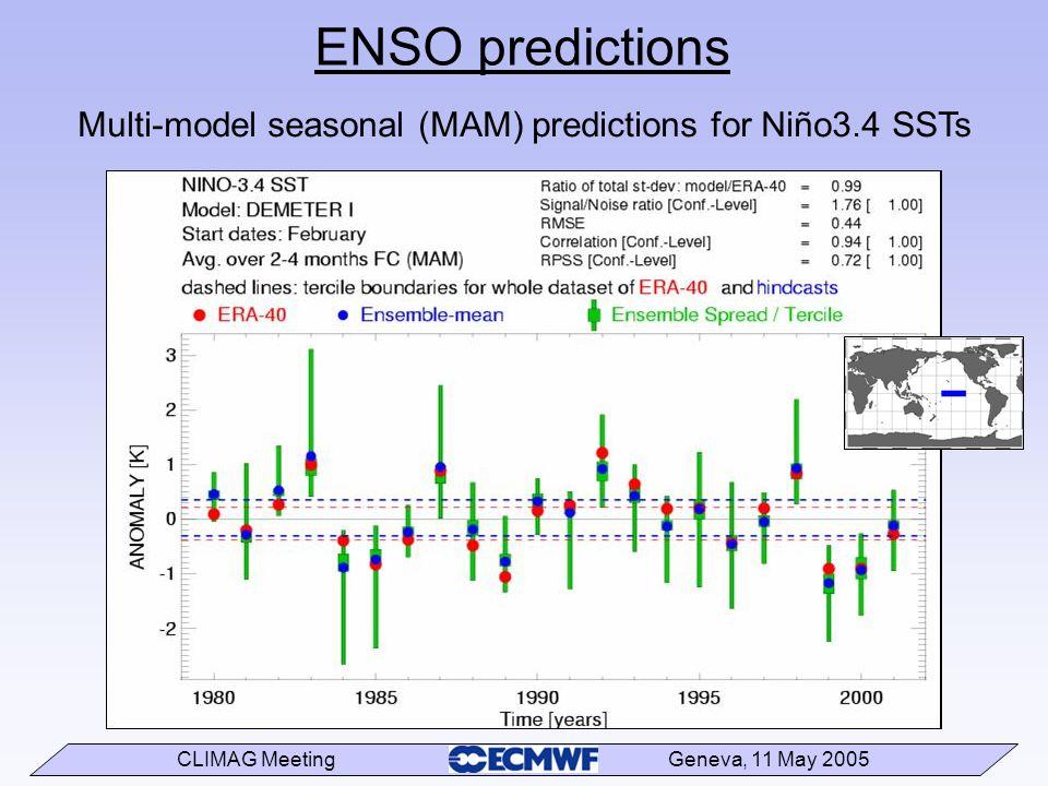 CLIMAG Meeting Geneva, 11 May 2005 ENSO predictions Multi-model seasonal (MAM) predictions for Niño3.4 SSTs