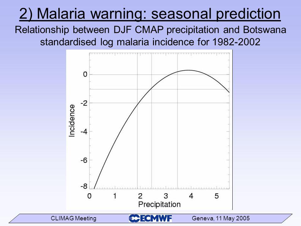CLIMAG Meeting Geneva, 11 May 2005 2) Malaria warning: seasonal prediction Relationship between DJF CMAP precipitation and Botswana standardised log m