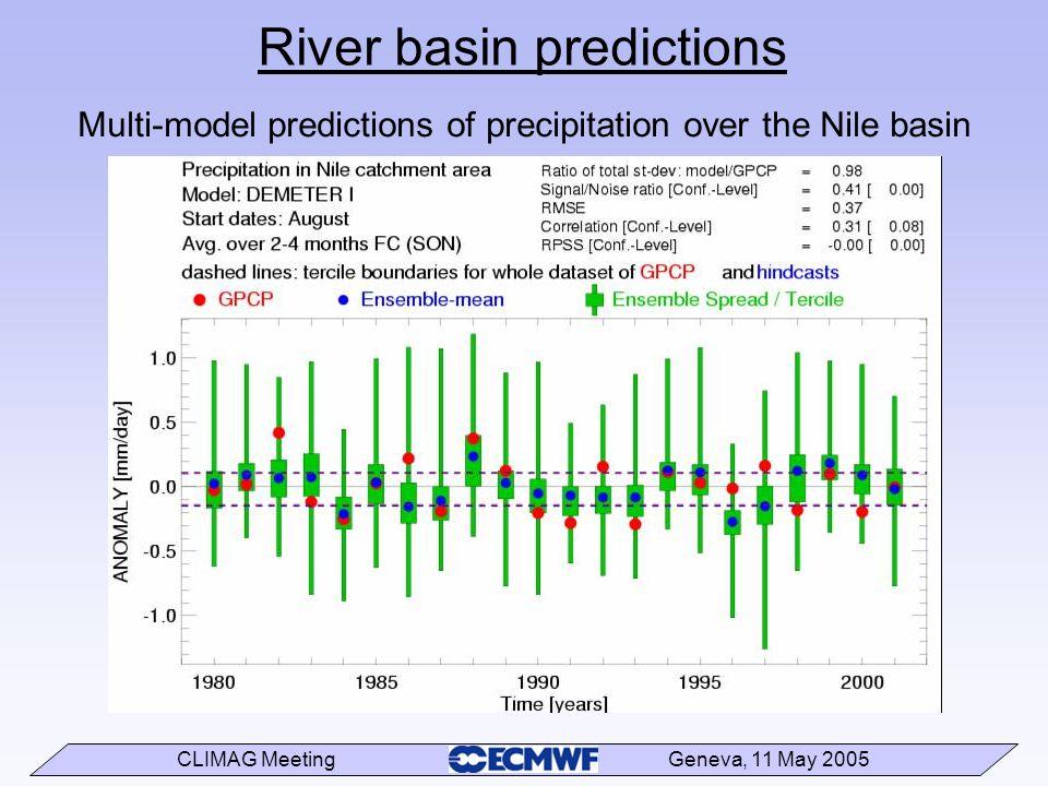 CLIMAG Meeting Geneva, 11 May 2005 River basin predictions Multi-model predictions of precipitation over the Nile basin