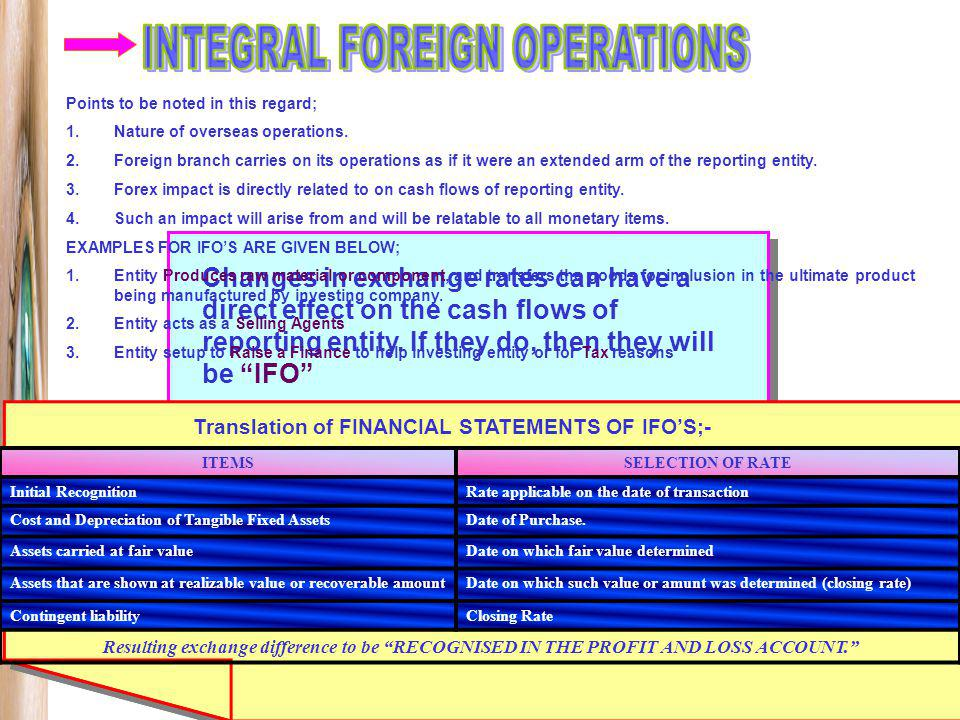 NOW WE ARE ENTERING INTO A NEW CONCEPTS WHICH IS INCLUDED IN REVISED AS-11 FOREIGN OPERATIONS Foreign operations is a subsidiary, Associate, Joint Venture, or Branch of the reporting enterprise, the activities of which based or conducted in a country other than the country of the reporting enterprise.