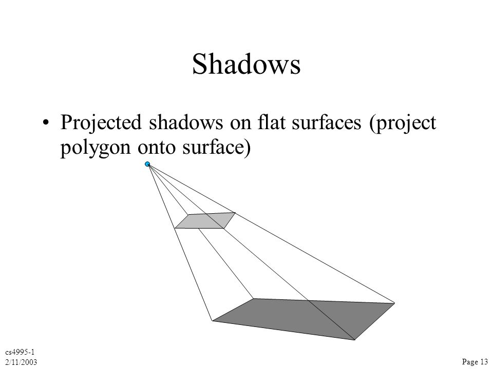 cs4995-1 2/11/2003 Page 13 Shadows Projected shadows on flat surfaces (project polygon onto surface)