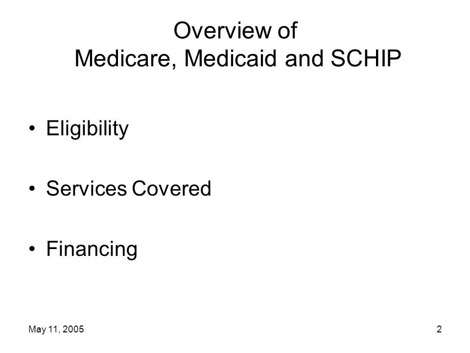 May 11, 20053 Eligibility CategoriesIncome Medicare -Aged -Disabled -ESRD Patients All Medicaid -Children -Parents -Aged -Disabled Low Income--varies by state subject to federal limits SCHIP-Children Low Income--varies by state subject to federal limits