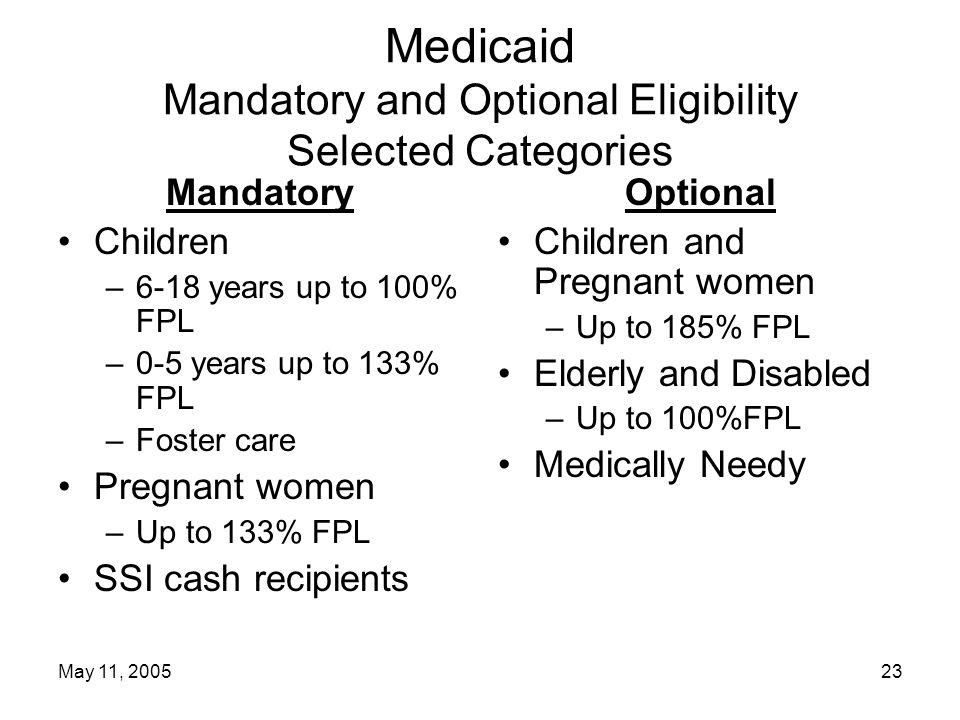 May 11, 200523 Medicaid Mandatory and Optional Eligibility Selected Categories Mandatory Children –6-18 years up to 100% FPL –0-5 years up to 133% FPL –Foster care Pregnant women –Up to 133% FPL SSI cash recipients Optional Children and Pregnant women –Up to 185% FPL Elderly and Disabled –Up to 100%FPL Medically Needy