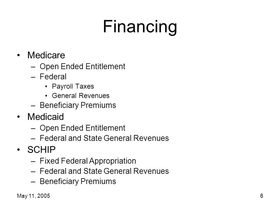 May 11, 20056 Financing Medicare –Open Ended Entitlement –Federal Payroll Taxes General Revenues –Beneficiary Premiums Medicaid –Open Ended Entitlement –Federal and State General Revenues SCHIP –Fixed Federal Appropriation –Federal and State General Revenues –Beneficiary Premiums
