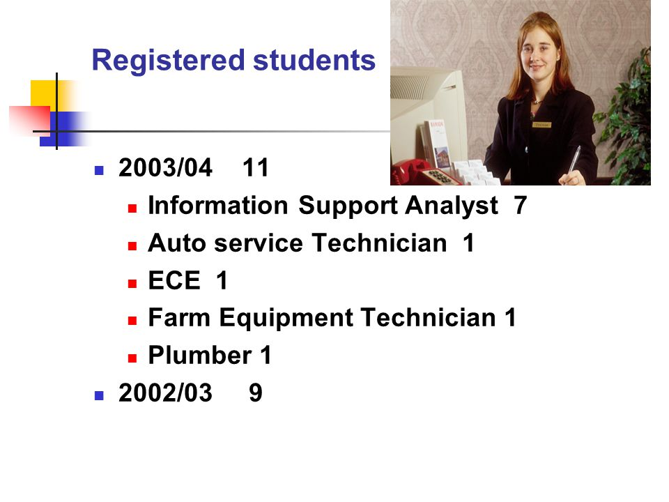 Registered students 2003/04 11 Information Support Analyst 7 Auto service Technician 1 ECE 1 Farm Equipment Technician 1 Plumber 1 2002/03 9